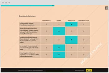 Umfrage-Vorlage: Arbeitsplatzbelastung ermitteln