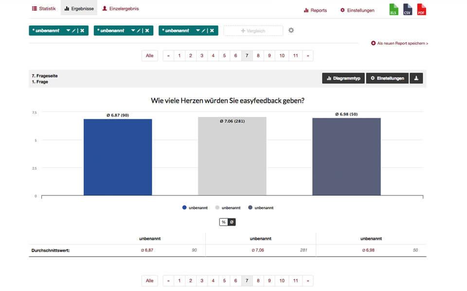 Umfrageergebnisse im Bereich Auswertung vergleichen